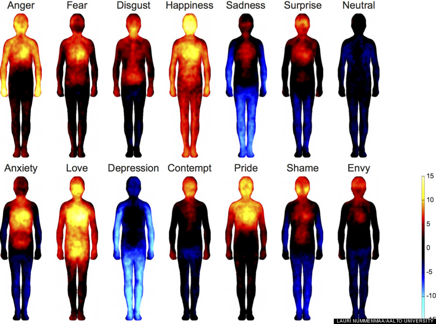 are positive emotions just as positive Mixed emotions benefit physical health across adulthood  theoretically, just as peo-  bereaved adults who expressed positive emotions when talking.