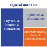 signs of burnout 2